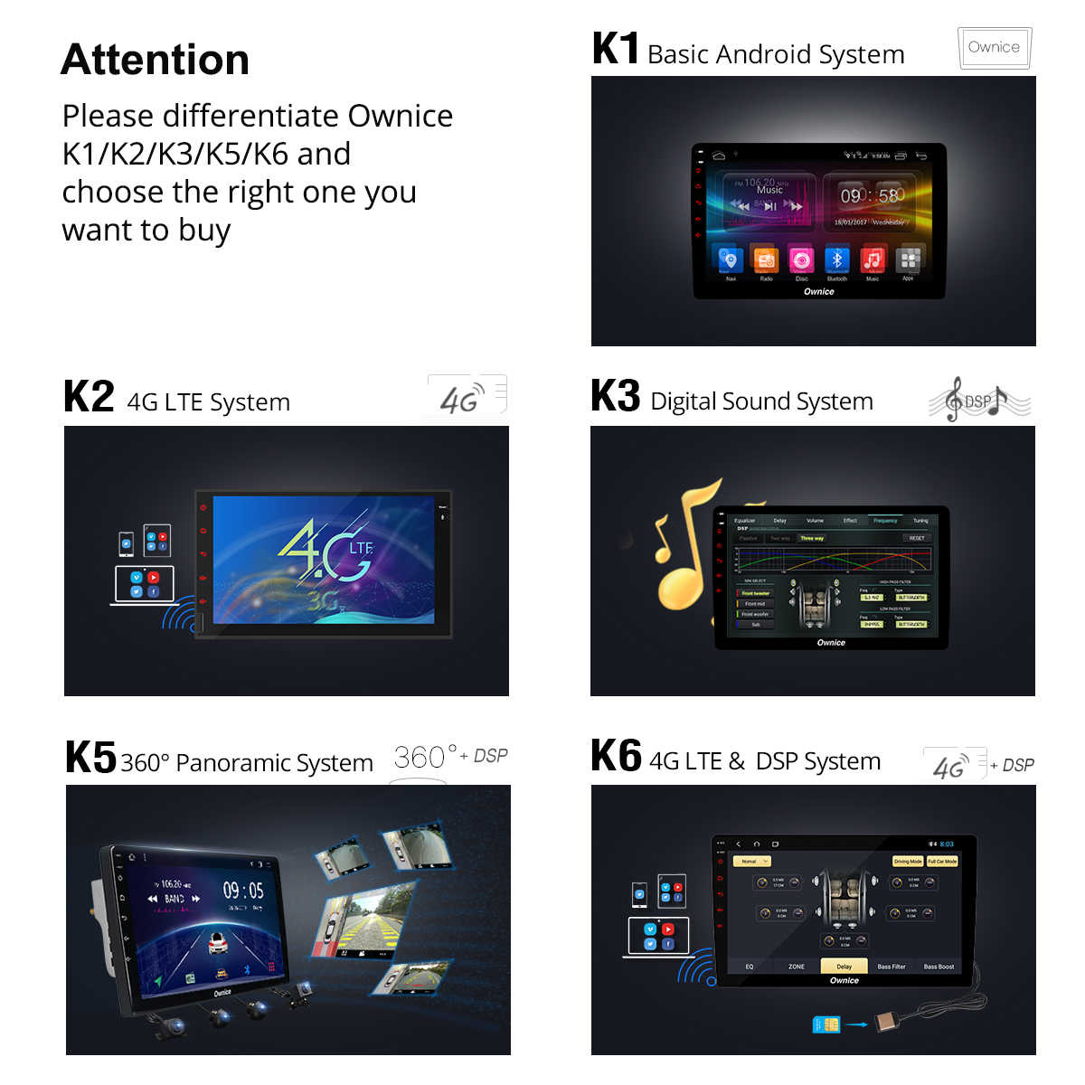 Ownice K1 K2 K3 K5 K6 2Din Car Navigation GPS Radio Android 9.0 Audio DVD Player For Ford Eossport 2018 360 Panorama DSP 4G LTE