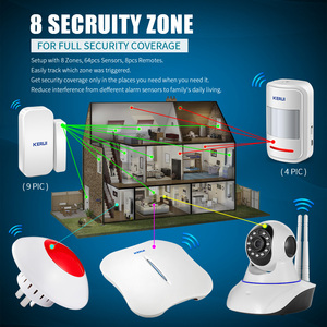 Image 3 - KERUI W1 Ansage Drahtlose WiFi PSTN Home Security Verknüpfung Alarm Anti theft Alarm System Kit mit Indoor Outdoor IP Kamera