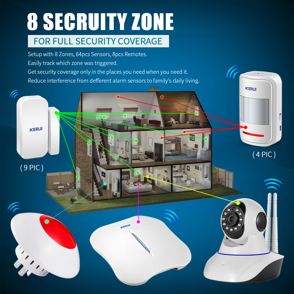 Image 3 - KERUI W1 Voice Prompt Wireless WiFi PSTN Home Security Linkage Alarm Anti theft Alarm System Kit with Indoor Outdoor IP Camera-in Alarm System Kits from Security & Protection