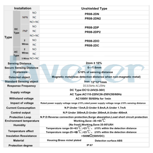 PR08 2DN/2DN2/2DP 3 Wires NPN/PNP NO/NC 36VDC Inductive Proximity ...