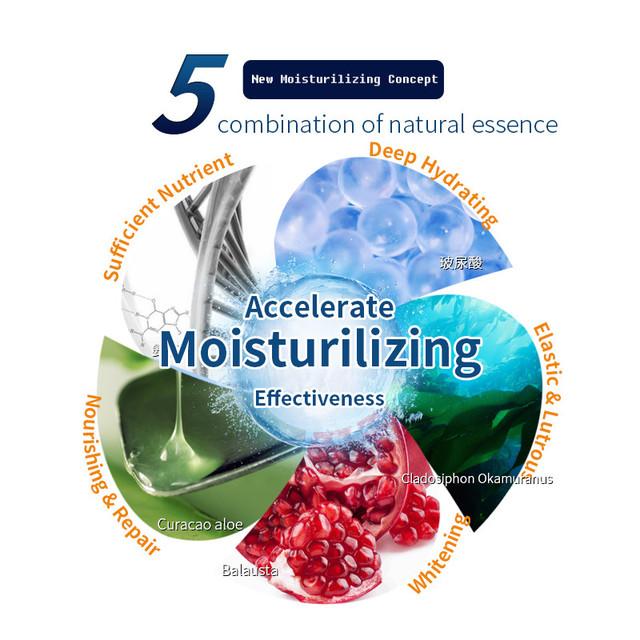 Multi-Effects Hydrating Sleeping Mask
