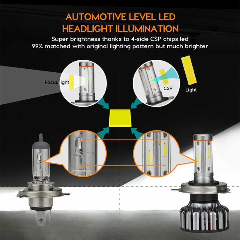 Car headlight H4 led bulbs 4 sides CSP Chip H7 H11 H8 h9 9005 9006 3 colors fog light H7 H3 H1 3000k 6000k 8000k 12v car lights