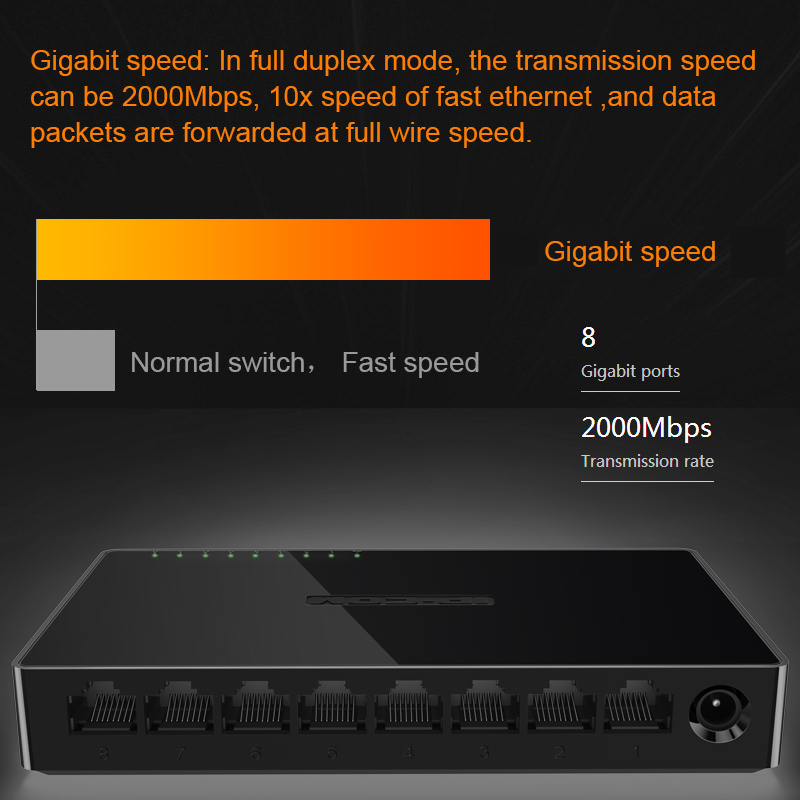 Image 5 - 8 Port Gigabit Network Switch 8 port 10/100/1000Mbps Desktop Fast Ethernet Switcher lan hub Small and Smart mini 8 port switch-in Network Switches from Computer & Office
