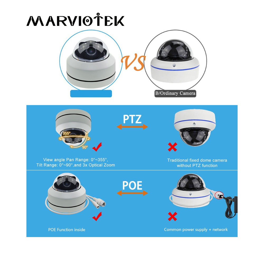 PTZ IP Camera PTZ Speed Dome Camera 2MP HD Onvif 3X optical zoom P2P H.264 30m IR Night Vision Waterproof Dome Cameras Outdoor