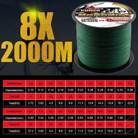 Super Pe Lines Fishing 2000M Big Game For Sea Fishing X8 Strands 6 300LB Braided Wires