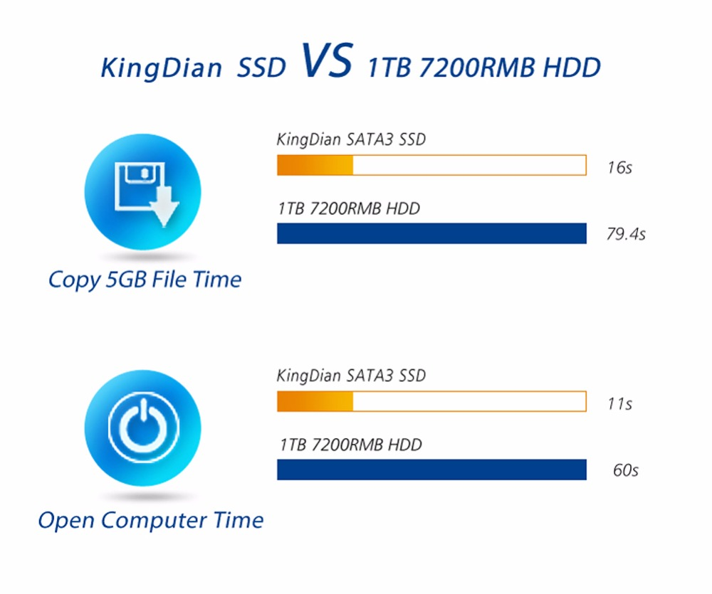 N400-120GB_05