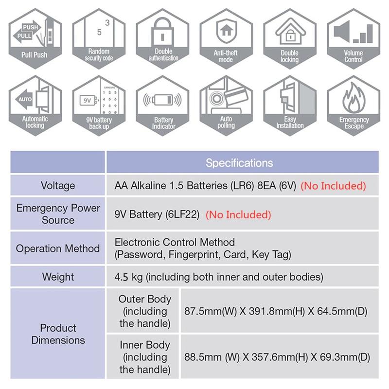 HTB1gohbal1D3KVjSZFyq6zuFpXaq SAMSUNG Fingerprint PUSH PULL Digital Door Lock With WIFI Bluetooth App SHS-DP728 English Version Big Mortise AML320