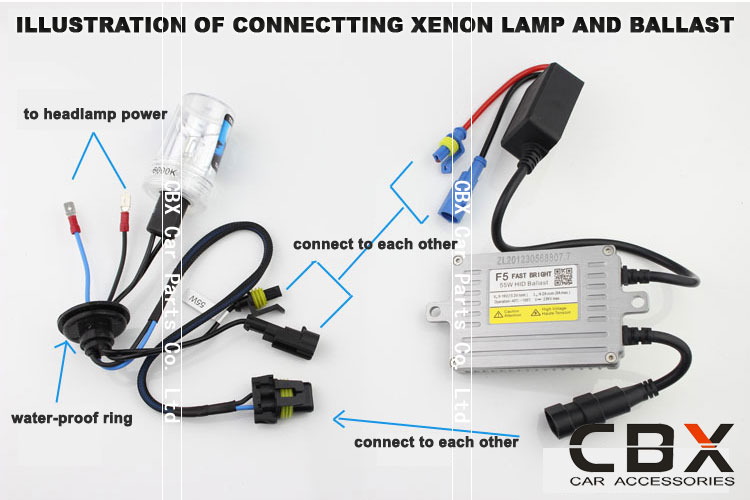 CBX HID-xenon-lamps-H1-H7-H11-H9-H3-9005-9006 6