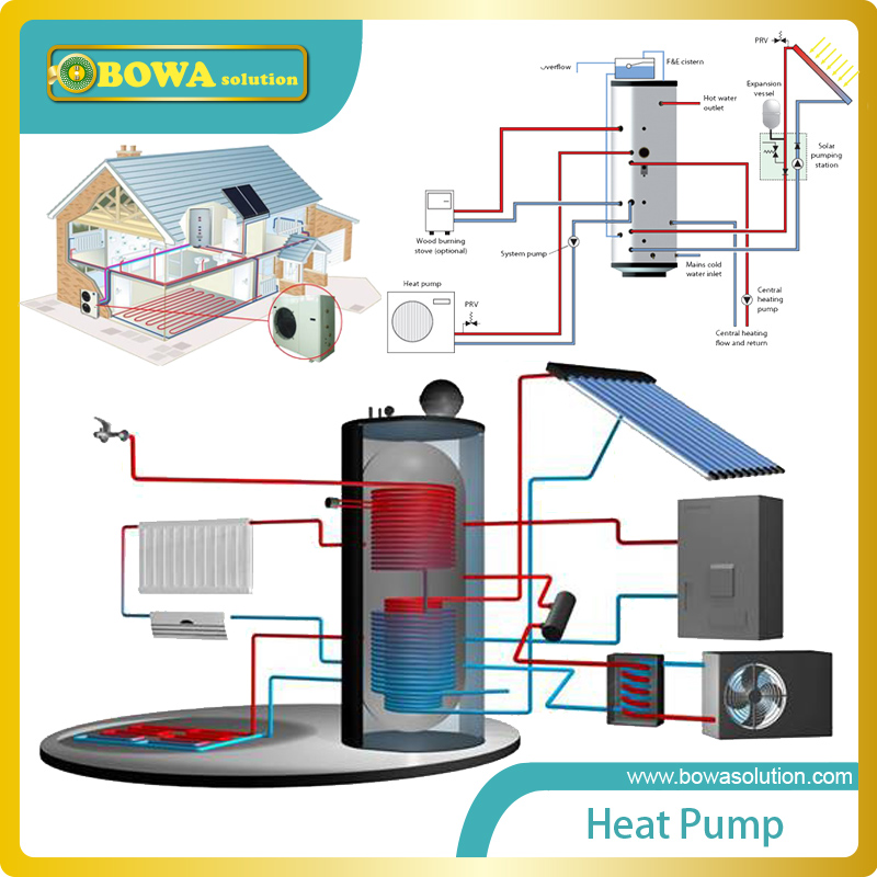 2P split type Hi COP heat pump water heater work together with plate ...