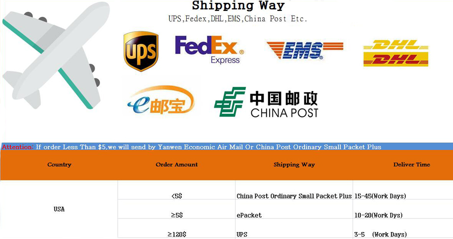 1 Shipping Way