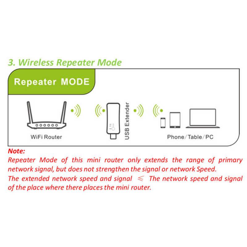 Recién 300 Mbps adaptador de TV inalámbrico WiFi extensor de rango amplificador de señal de puente Wi-Fi repetidores DC128