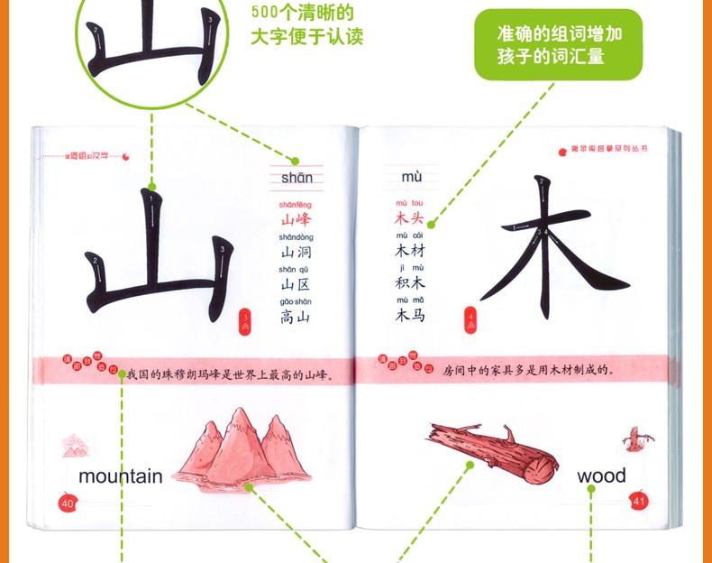 Չինական 500 նիշ, որոնք սովորում են - Գրքեր - Լուսանկար 2
