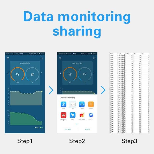 Handheld Bluetooth Finger Mobile APP Pulse Oximeter Automatic Memory 24 Hour Spo2 PR Monitor Adult Kids Neonate Oximetro 2