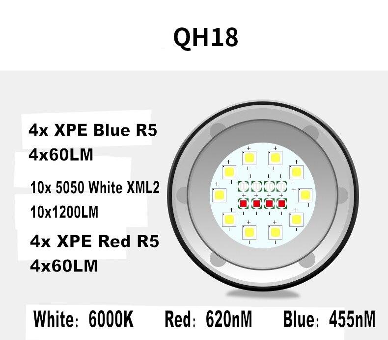 xhp90 l2 fotografia vídeo branco vermelho azul