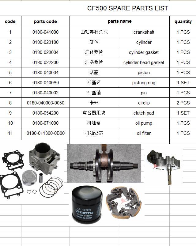Коленчатый вал/цилиндр/прокладки/поршневой в сборе/сцепление колодки/масляный насос/масляный фильтр костюм для CFMOTO CF500 ATV CF188