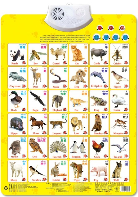 Various Animals Learning Baby Sound Wall Chart Read Card Book Early Educational Enlightenment Electronic Toy For