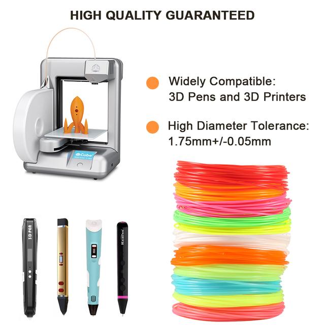 Plastic Printer Filament for 3d Pen 10 Meter PLA 3D Printer Filament Printing Materials Extruder Accessories Parts