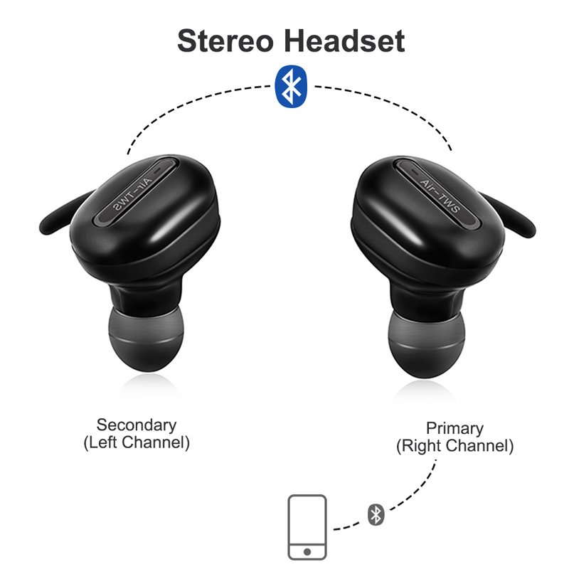 Bluetooth Hifi Earphone with Mic DAONO T03 TWS Wireless Earbuds Stereo  Hands-free With Microphone for Phone With Charger Box