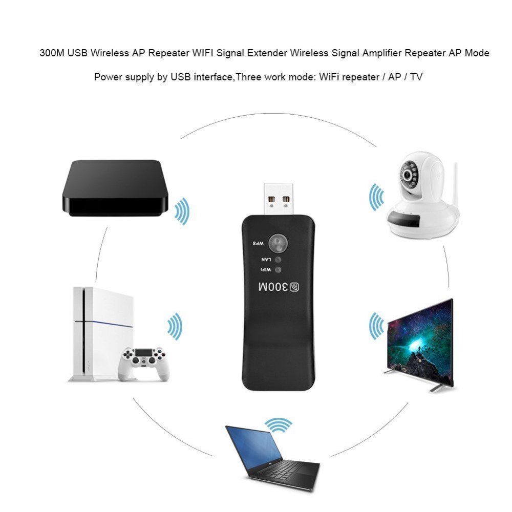 Wireless USB Universal 300Mbps Wifi Adapter RJ-45 Port Ethernet network Bridge Repeater Client for New Smart TV 4