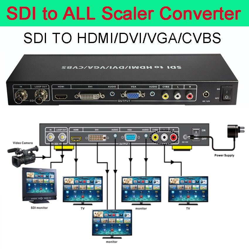Le convertisseur SDI vers tous les détartreurs permet aux signaux SD HD et 3G-SDI d'être shownon HDMI/DVI/VGA/affichage de port Composite
