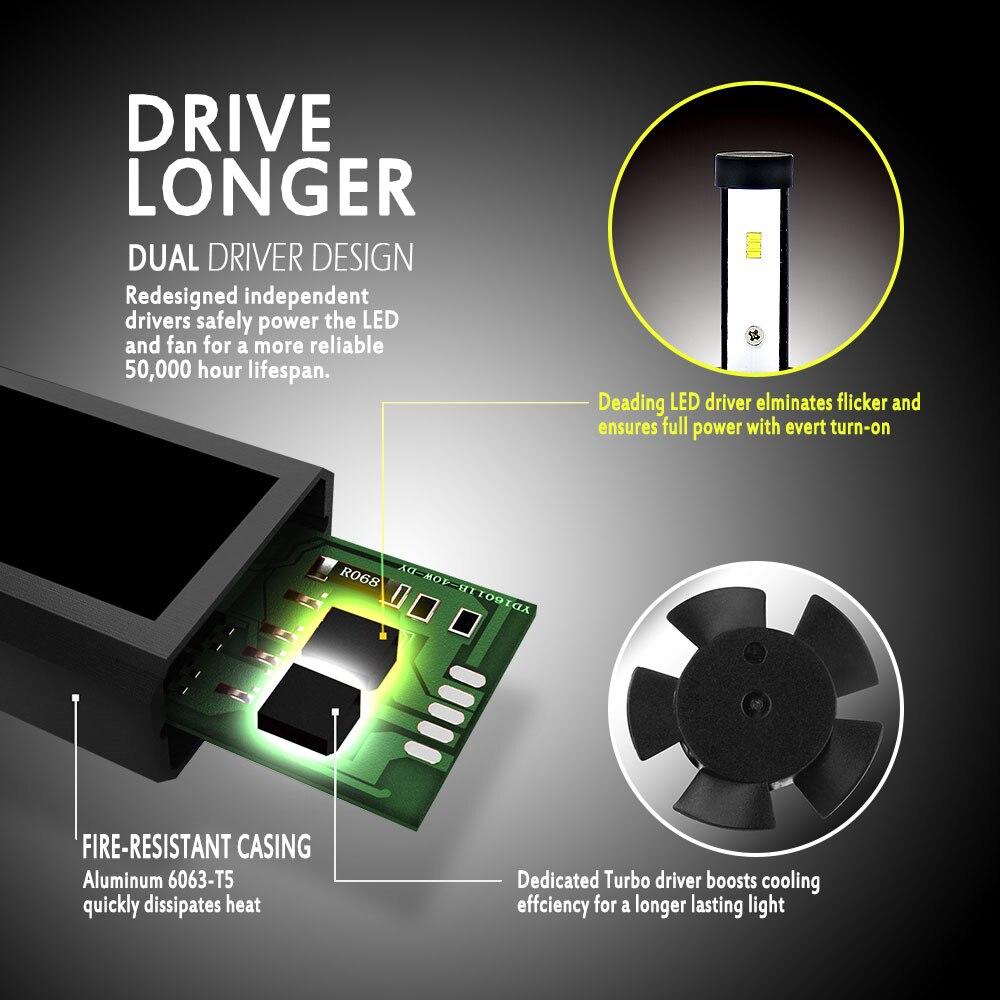 Vehemo H7 2 шт спереди светильник светодиодный фар автомобиль высокой Мощность безопасности лампочки Светодиодный противотуманных фар автомобиля укладки автомобильные аксессуары