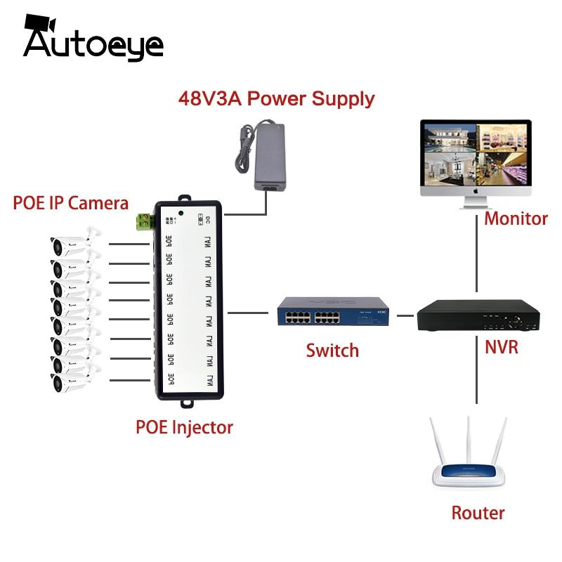 4Ports 8 Ports POE Injector POE Splitter for CCTV POE Camera Power Over Ethernet