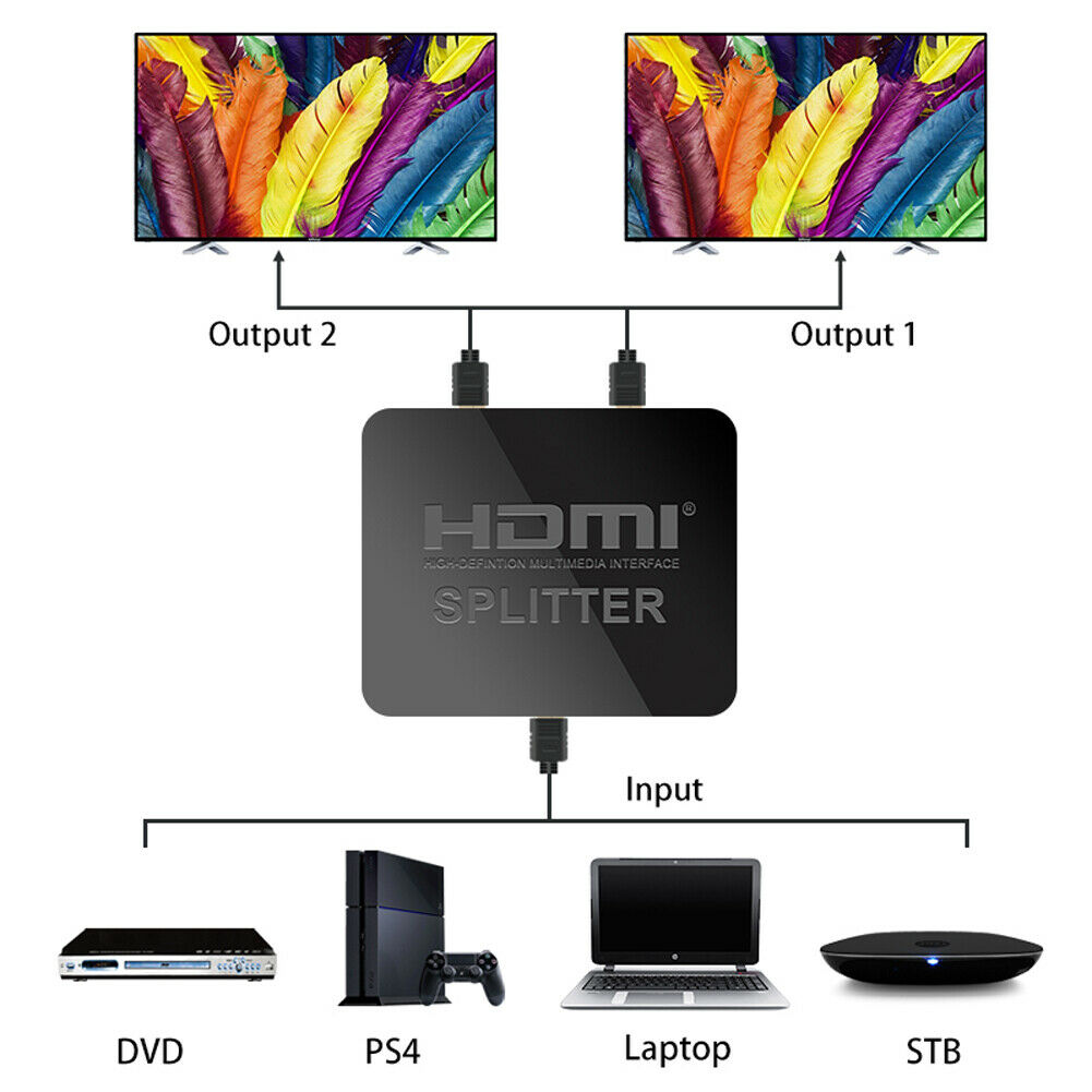 Digital Cables 1 in 2 out 1080p 4K 1x2 Stripper Split Screen HDMI Splitter  Power Signal Amplifier Perfect support for HDCP