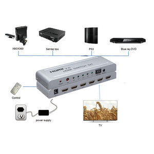 Image 4 - HDMI2.0 Switch Switcher 5x1 Adapter 4K60Hz 3D 1080P HDMI Female Connector IR Remote Control for PS3/4 DVD HDTV STB Free Shipping