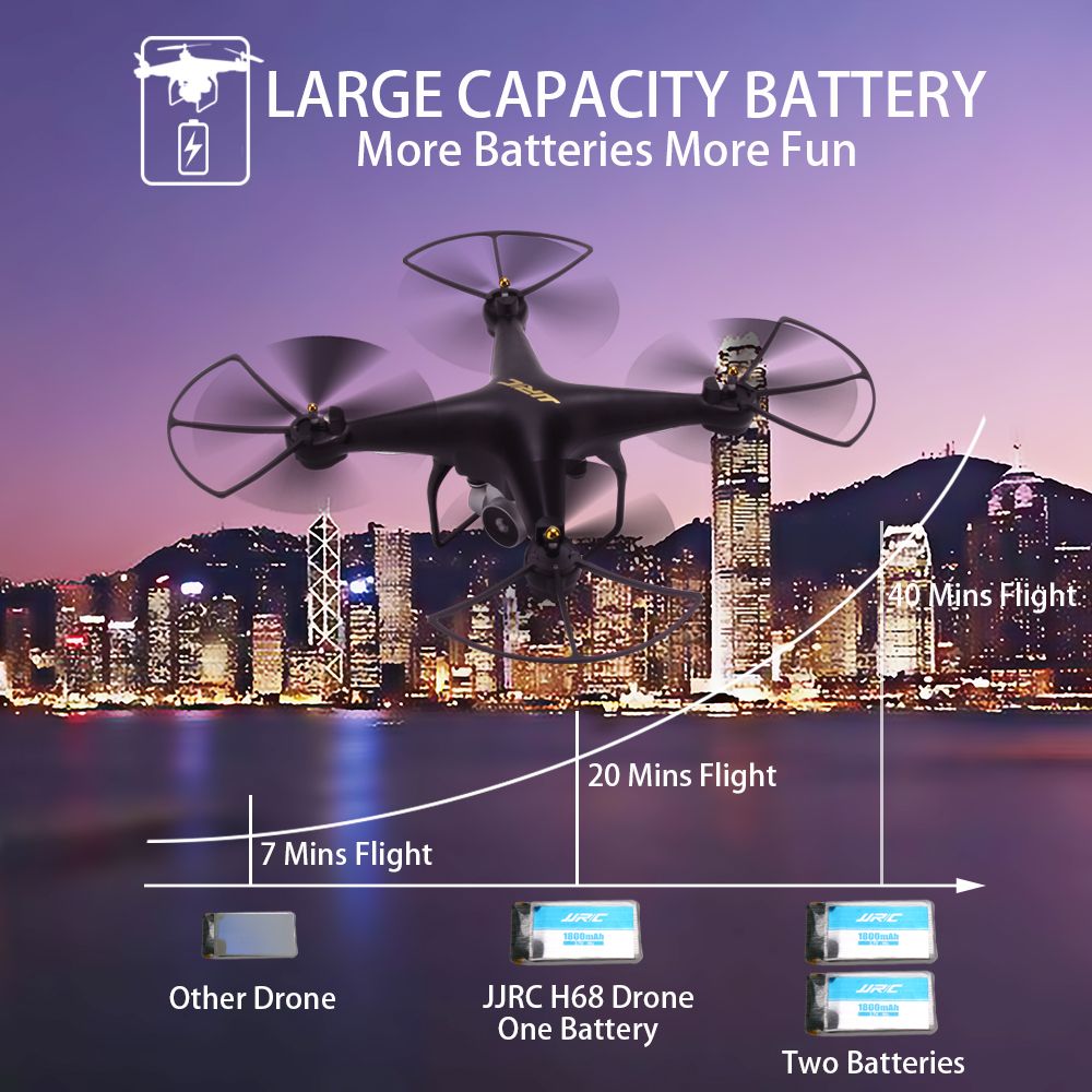 Altitude Hold RC Drone Remote Control Quadcopter With 7P Wifi FPV Camera RC Helicopter  mins Professional Dron Quadrocopter 6