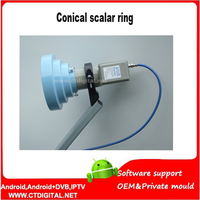 Hot Sale Conical Scalar Ring With Blue Color In Stock Now Packing With C Band LNB