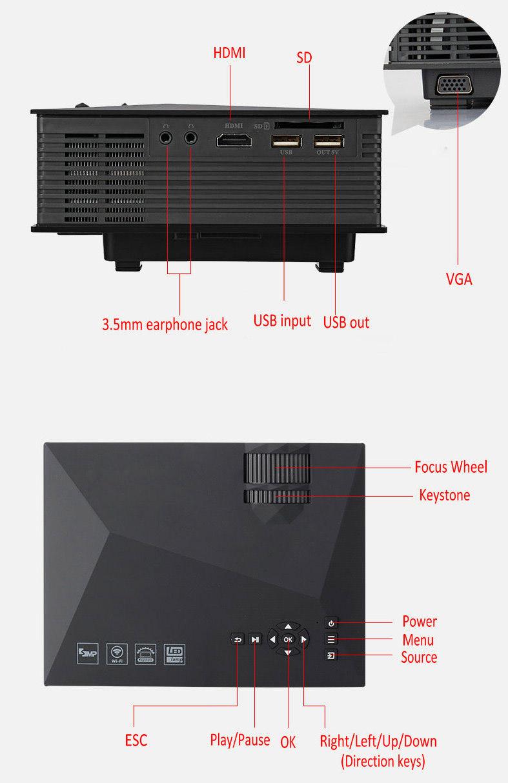 UNIC Projector UC46+