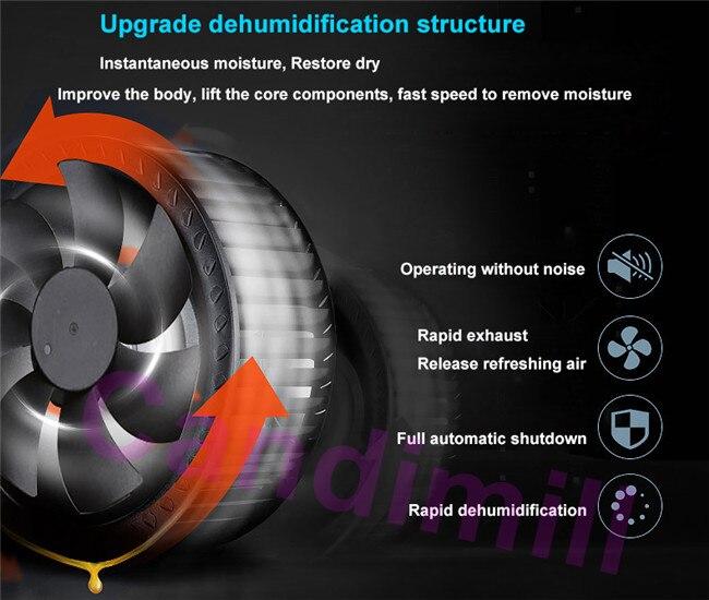 electric dehumidifier details 1