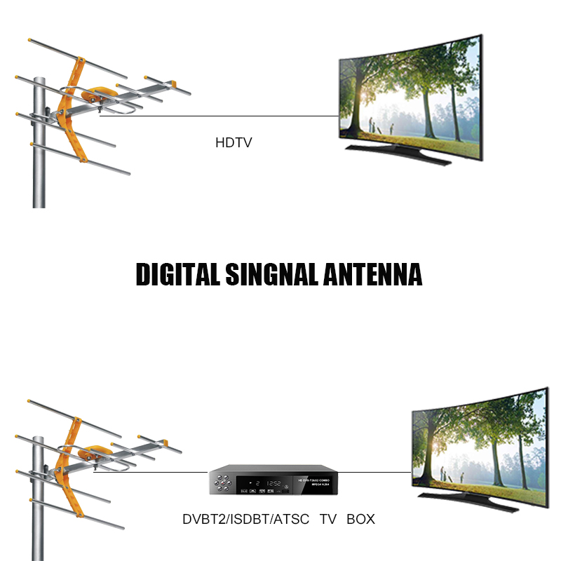 HD Digital DVBT2 HDTV ISDBT ATSC High Gain Strong Signal Outdoor TV Antenna