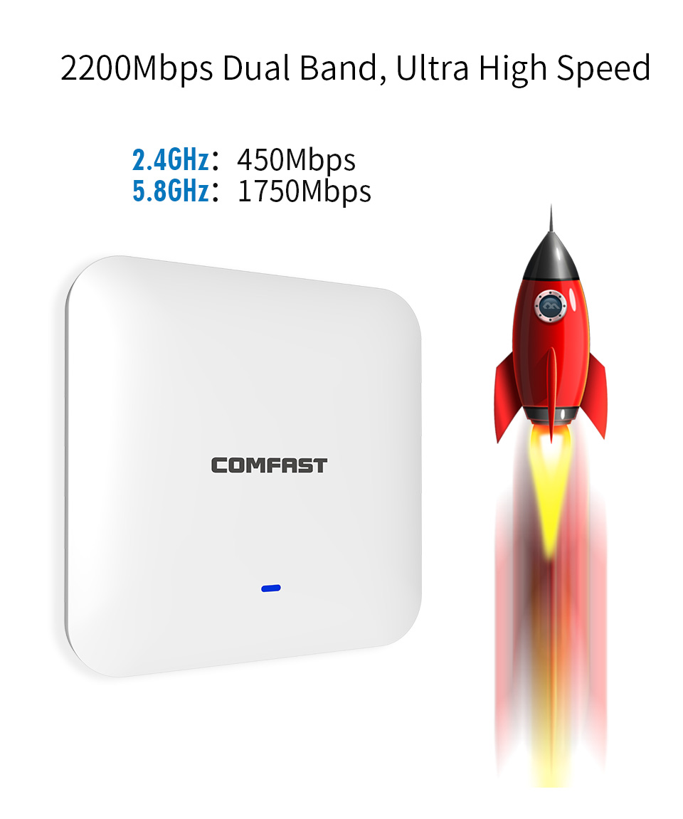 2200Mbps Gigabit Wireless Wifi Router Ceiling AP 5 8Ghz Dual Band Indoor Access Point Wifi Repeater