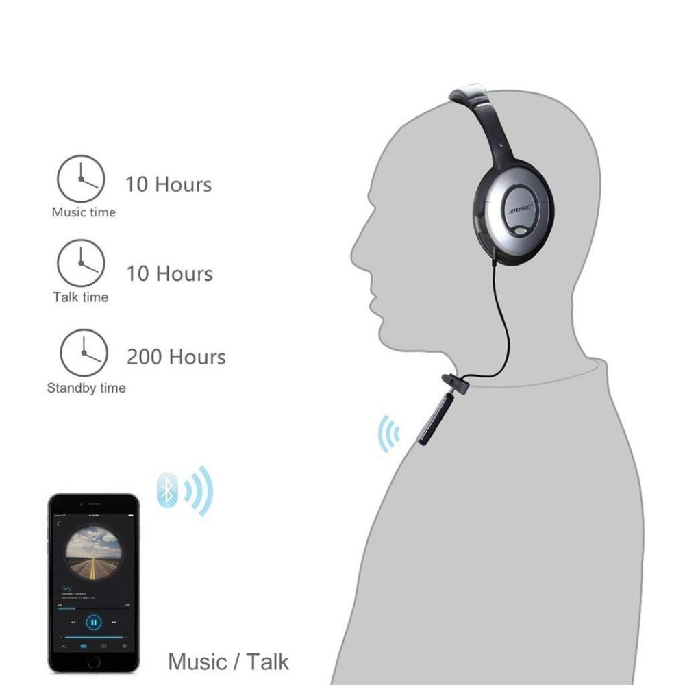 Bluetooth 5.0 Wireless Handsfree Adapter Audio Receiver for Bose OE2 OE2i AE2 AE2i QC25 QuietComfort 25 On Over Ear Headphones Pakistan