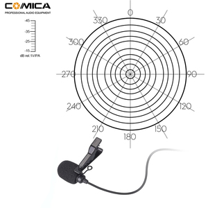 Image 5 - CVM V02O Phantom Power Omni directional XLR Lavalier Lapel Microphone for Canon Sony Panasonic Camcorder Mic for ZOOM Recorders