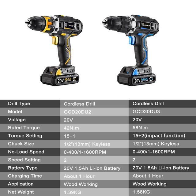 DEKO GCD20DU 20V Max Household DIY Woodworking Lithium-Ion Battery Cordless Drill Driver Power Tools Electric Drill Power Drill 2