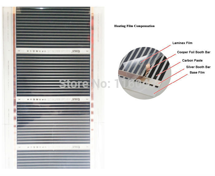 Bulgaria Free shipping & Tax 14 Square meter Infrared Heating film, AC220V floor heating film 50cm x 28m with 16 clamps hot free shipping 10 square meter floor heating films thermostats clamps piler black tape insulating daub 0 5m 20m 220vac