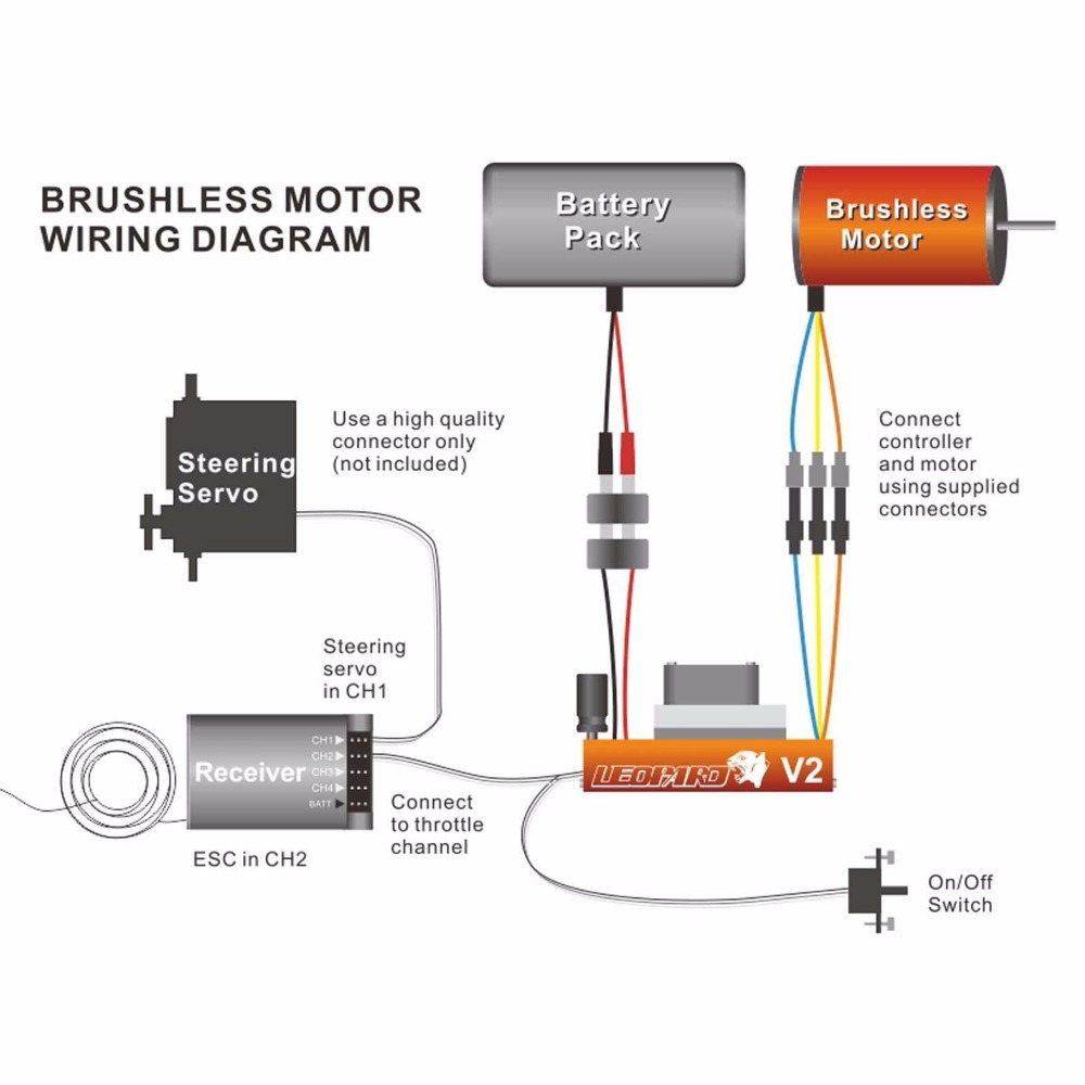 Brushless rc motor wiring diagram