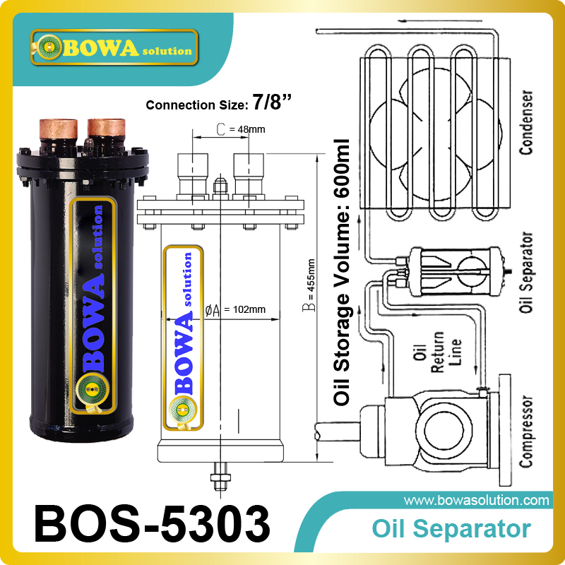 цены Demountable Oil Separator keep vital lubricant where it is required and to facilitate the return of any oil into the system