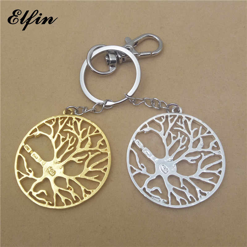 10a80c3901 Elfin Trendy Brain Cell Neuron in a Circle Key Chains Graduation Gift Tree  of Life Psychology