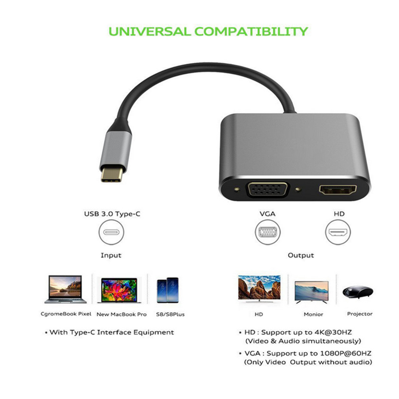 Type C 3.1 To HDMI VGA 4K Resolution 2 In 1 Converter USB C To HDMI VGA Fast Speed Transfer Cable Adapter For Mobile Macbook PC