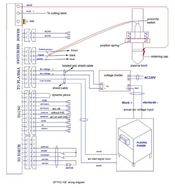 Plasma cnc wiring diagram wiring diagram online shop 24v arc voltage plasma torch height controller with ac drive wiring diagram plasma cnc wiring diagram cheapraybanclubmaster Gallery