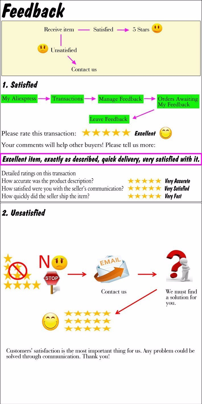 feedback term