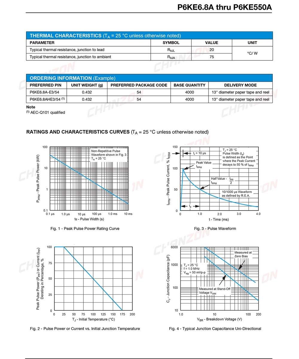 1000 pieces TVS Diodes Transient Voltage Suppressors 600 Watt TVS
