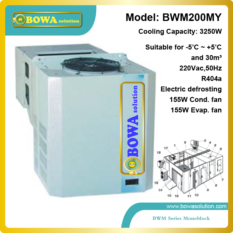 3250W integrated refrigeration unit suitable for 30m3 medicine storage equipments replace Rivacold monoblock unit 2 5 8 refrigeration unit anti shake hose vibration absorber suitable for screw compressor unit replace muller products