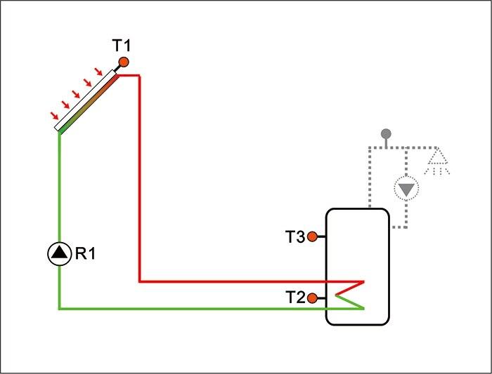 Интеллигентая(ый) Разделение Солнечный контроллер нагревателя воды анти-сухой Отопление fctn SR81, Управление насос или 3-сторонний выход electromagtenic клапаны