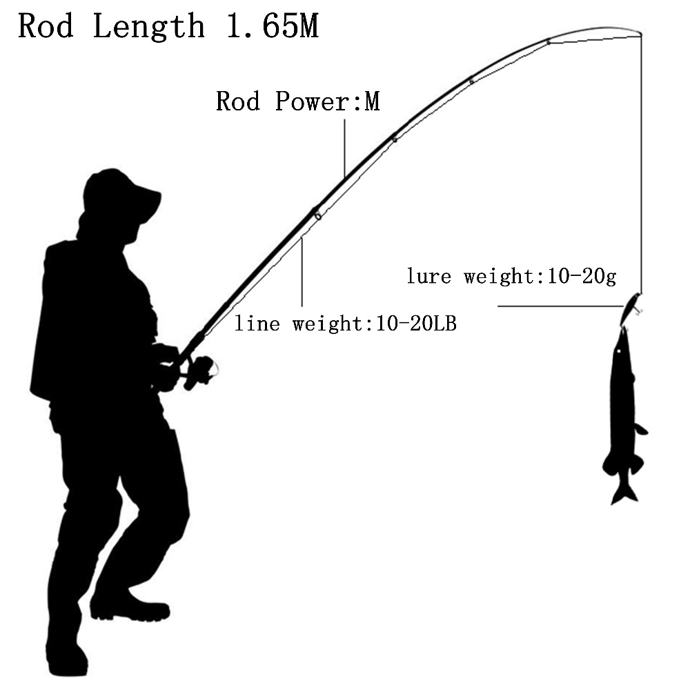 c9baffd6a Varas de Pesca Fiação de Carbono Pesca do Gelo Nova Alta Qualidade 165