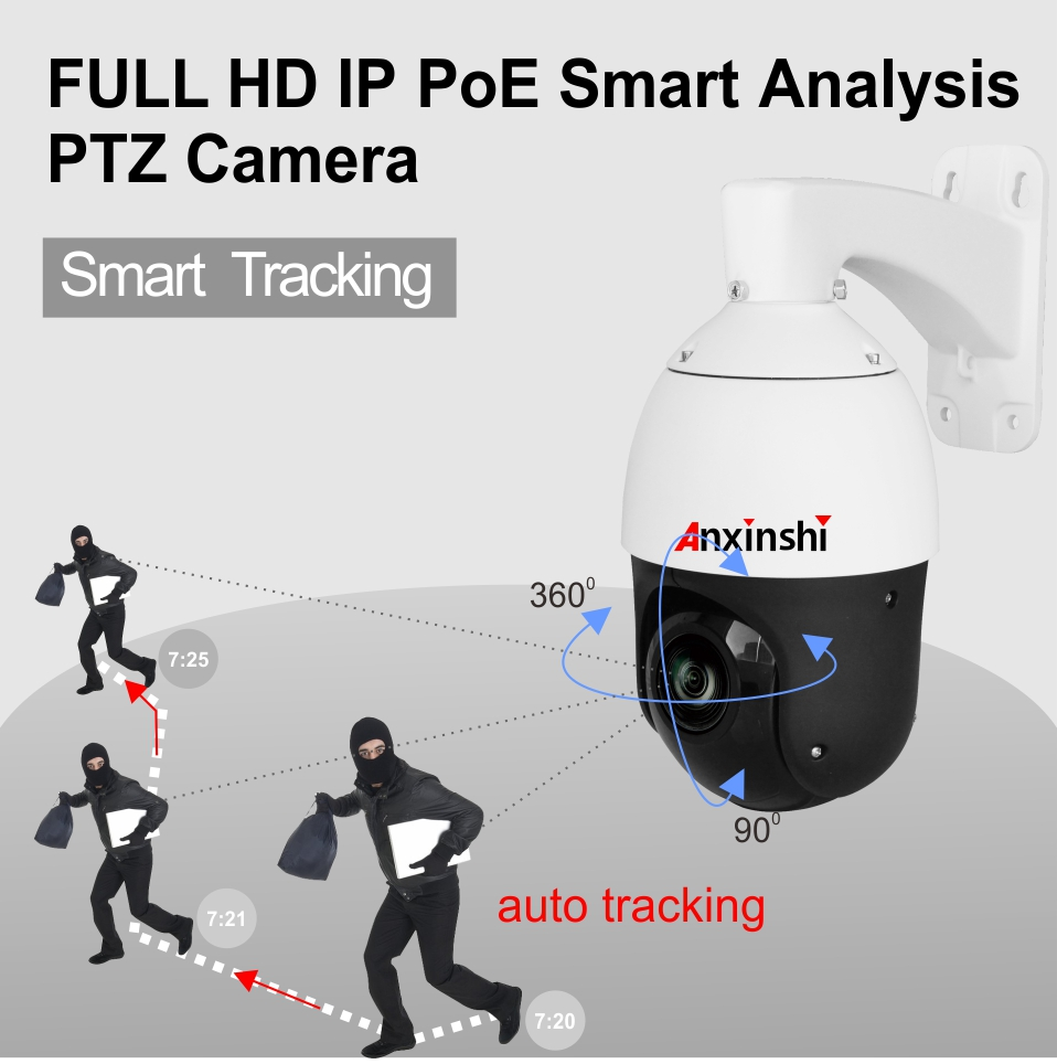 H.265 1080 p PoE PTZ 36X IR 100 m IP PTZ Analisi Della Macchina Fotografica WDR 3D NDR motion detection Onvif IP auto Tracking PTZ Della Macchina Fotografica