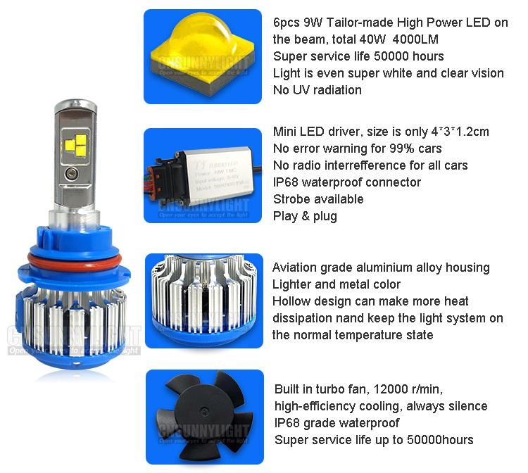 Led Car Headlight Lamp 9007 HB5 HiLo High Low ADOB Beam Turbo Leds Auto Headlight Bulbs Xenon 6000K White Lighting Source (1)